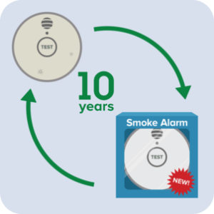 Clarifying New Maryland Law on Smoke Alarms